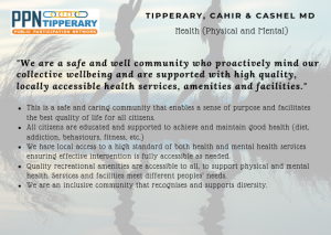 Health (Physical and Mental) Vision - We are a safe and well community who proactively mind our collective wellbeing and are supported with high quality, locally accessible health services, amenities and facilities.
